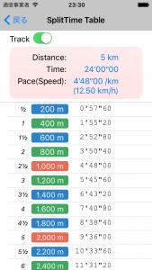 TrackMode